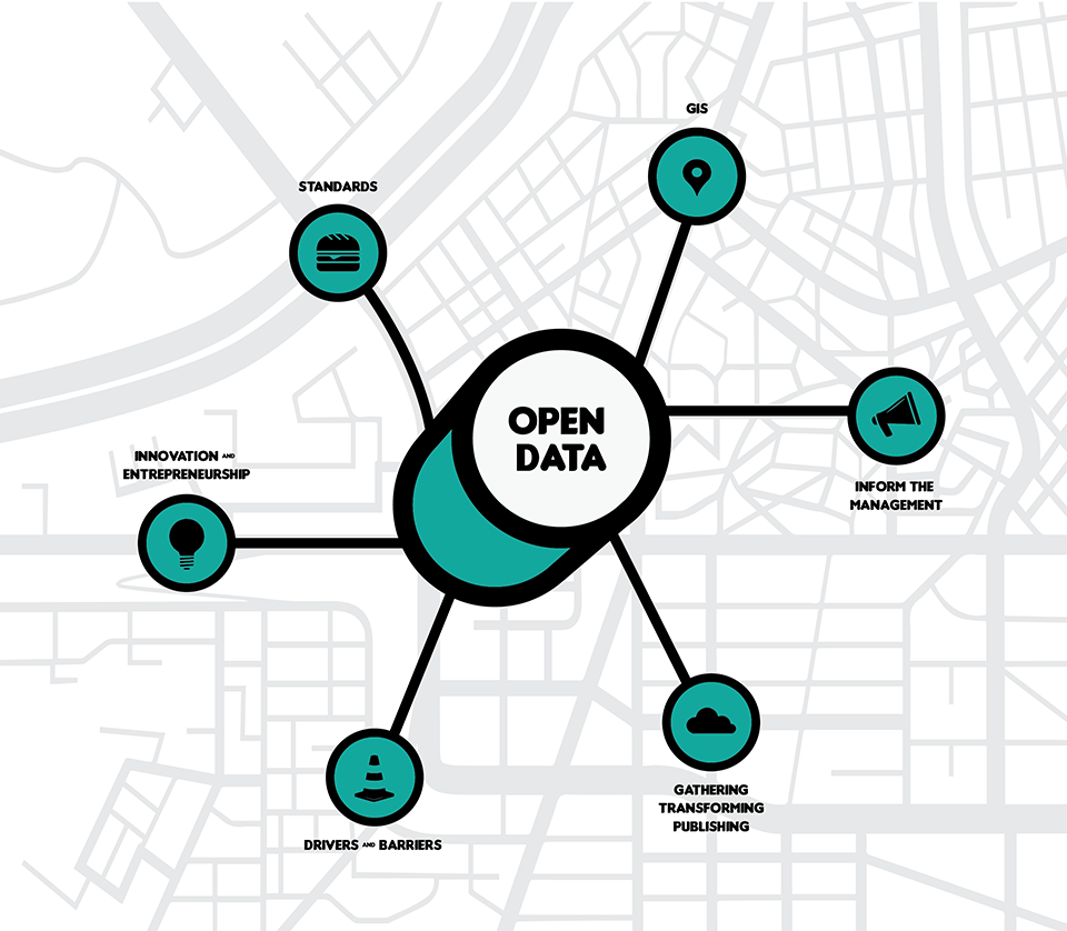 open data Building something using data the socrata open data api allows you to programmatically access a wealth of open data resources from governments, non-profits, and ngos around the world.